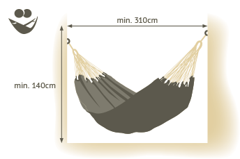 The double hammock